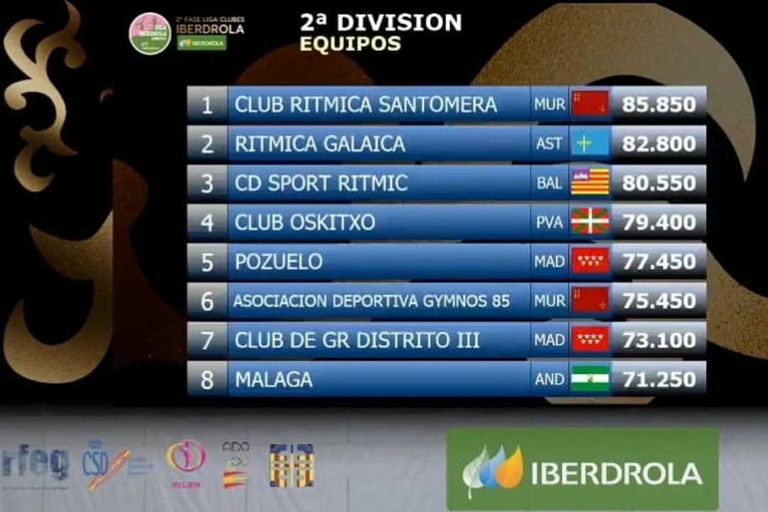medalla-de-bronce-en-la-2a-fase-liga-clubes-iberdrola-02